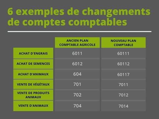 isagri-2021-tableau-comparatif-ancien-nouveau-plan-comptable-0321