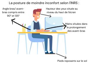 isagri-0321-posture-de-moindre-inconfort-2