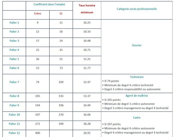 isagri-2021-etape5-CSP-0421