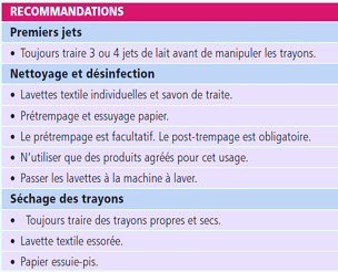 ISAGRI - 2021 - recommanations la traite - 0121