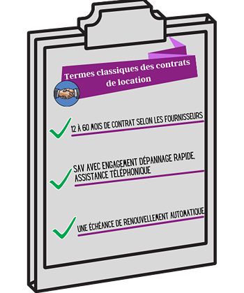 Isagri-2021-Checklist-contrat-1220